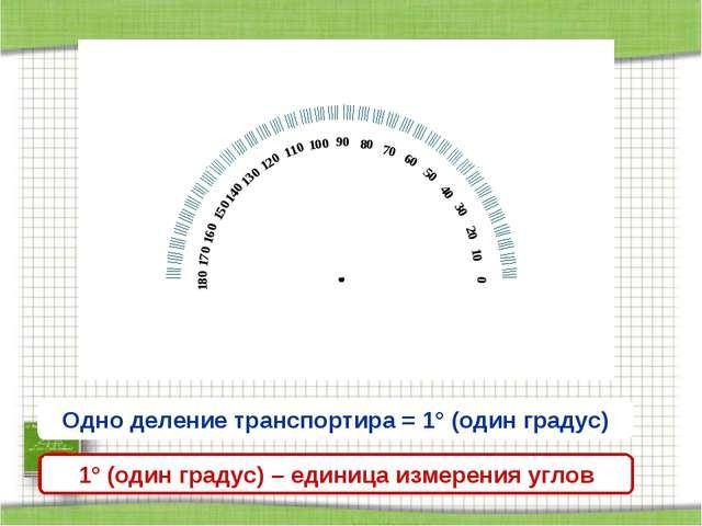 0 10 20 30 40 50 60 70 80 90 100 110 120 130 140 160 150 170 180 Одно деление...