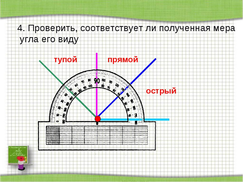 острый прямой тупой 4. Проверить, соответствует ли полученная мера угла его в...