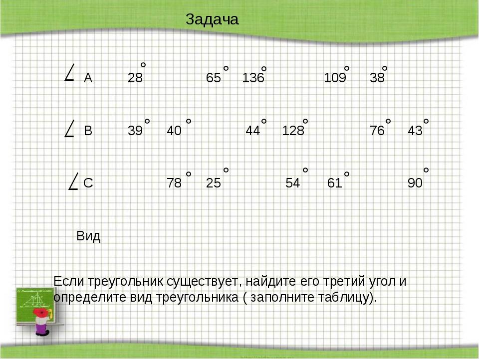 Задача Если треугольник существует, найдите его третий угол и определите вид...