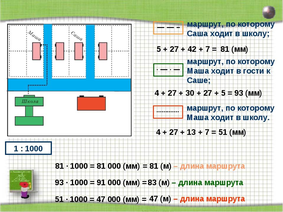 4 + 27 + 13 + 7 = 1 : 1000 81 · 1000 = 81 000 (мм) 93 · 1000 = 91 000 (мм) =...