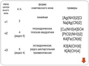 заряд центра льного иона к.ч. форма комплексного иона примеры +1 2 линейная