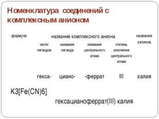 Упражнение №3: Дайте названия соединениям: Iвариант IIвариан [Al(OH)6]Cl3 [Cu
