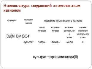 Классификация комплексных соединений По заряду комплексной частицы: а) катио