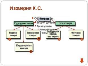 Химические свойства К.С. 4. Реакции по центральному иону: обменные: [Ag(NH3)2