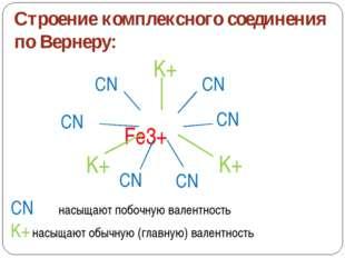 Получение К.С. 1750 г М.В.Ломоносов: 3K4[Fe(CN)6]+2Fe2(SO4)3→Fe4[Fe(CN)6]3+6K