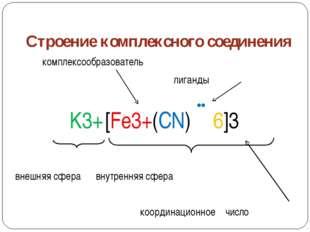 Строение комплексного соединения комплексообразователь лиганды K3+ [Fe3+(CN)―