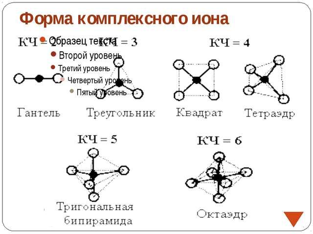 Форма комплексного иона