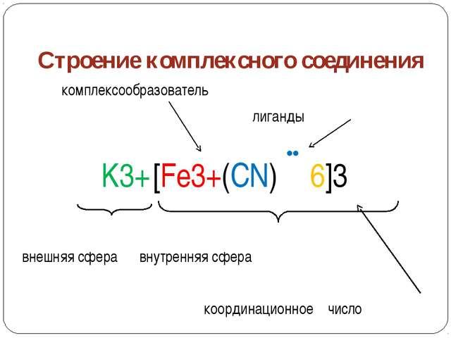 Строение комплексного соединения комплексообразователь лиганды K3+ [Fe3+(CN)―...