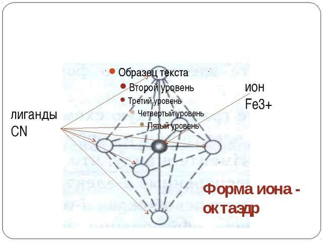 Координационное число 6 [Fe(CN)6]3― ион Fe3+ лиганды CN― Форма иона - октаэд...