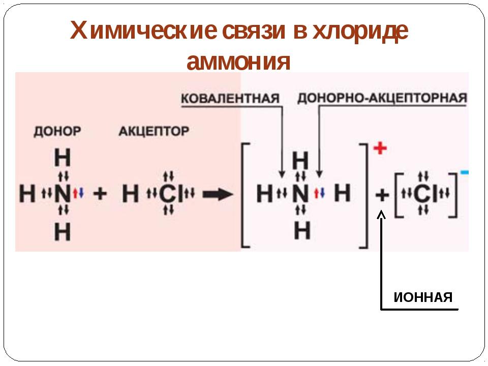 N • • H H H Sp3 пирамида тетраэдр