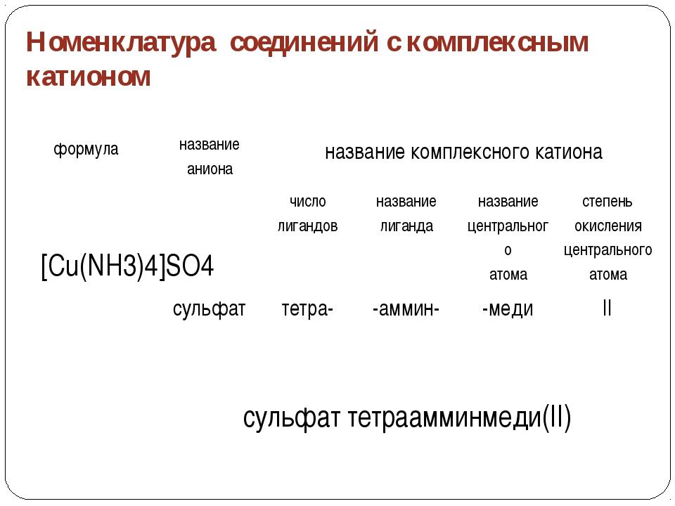 Классификация комплексных соединений По заряду комплексной частицы: а) катио...
