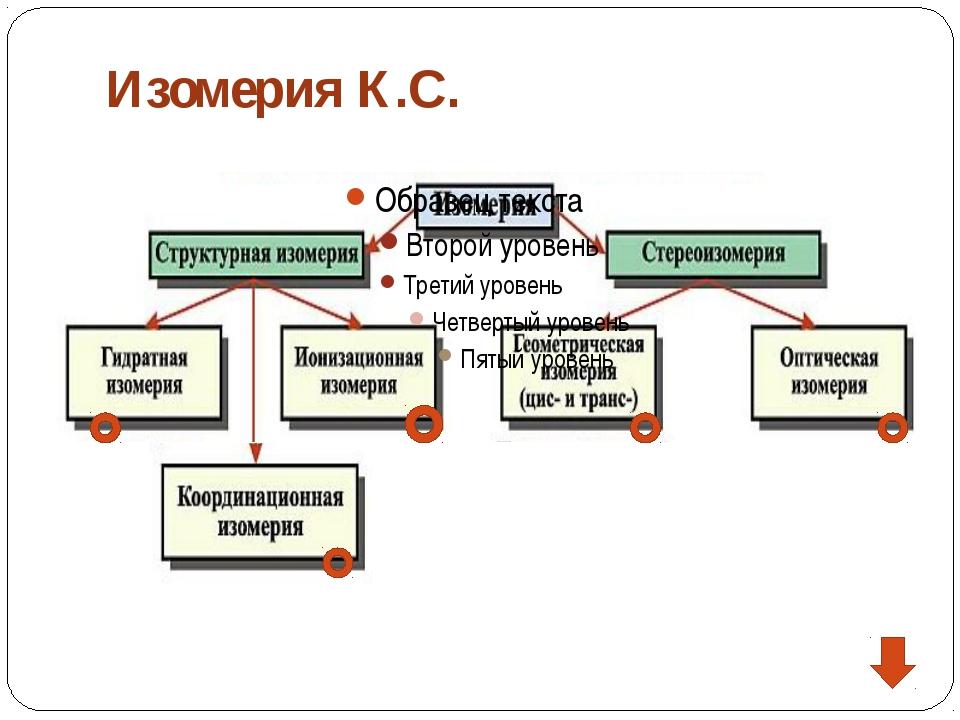 Химические свойства К.С. 4. Реакции по центральному иону: обменные: [Ag(NH3)2...