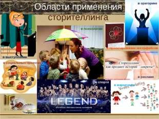 Области применения сторителлинга в маркетинге в рекламе в спорте в социальных
