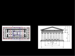 6 занятие . Золотое сечение в архитектуре. «Золотая пропорция» – понятие мате