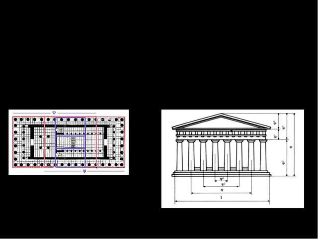 6 занятие . Золотое сечение в архитектуре. «Золотая пропорция» – понятие мате...