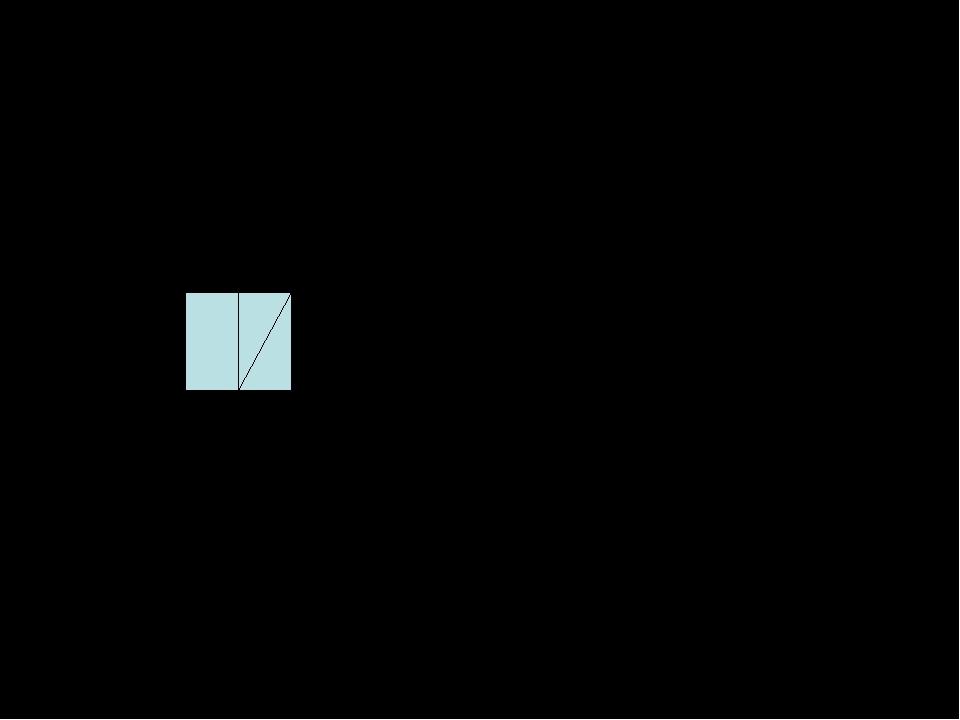 2 занятие. Золотая пропорция и связанные с нею соотношения. «Золотой» прямоуг...