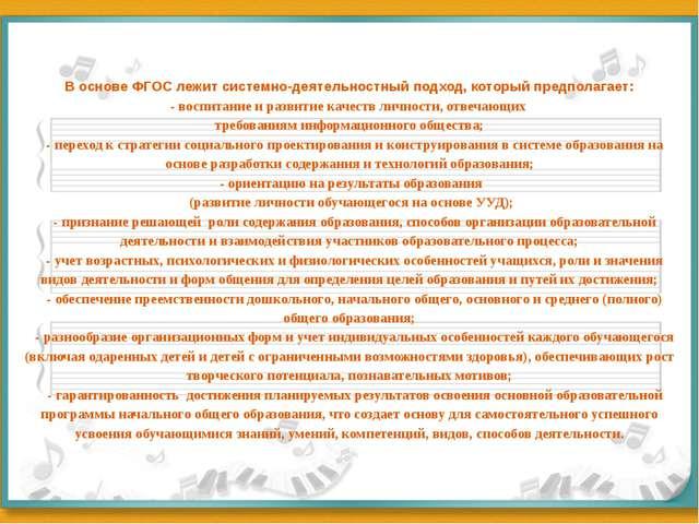 В основе ФГОС лежит системно-деятельностный подход, который предполагает: - в...