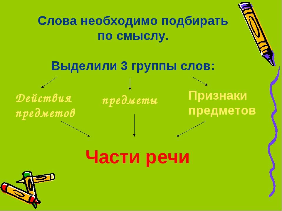 Слова необходимо подбирать по смыслу. Выделили 3 группы слов: Действия предме...