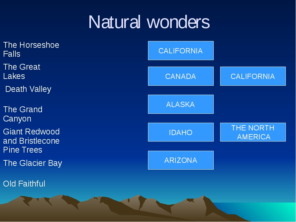 Natural wonders CALIFORNIA CANADA ALASKA IDAHO ARIZONA THE NORTH AMERICA CALI...