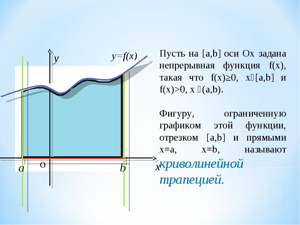 y=f(x) Пусть на [a,b] оси Ox задана непрерывная функция f(x), такая что f(x)≥...