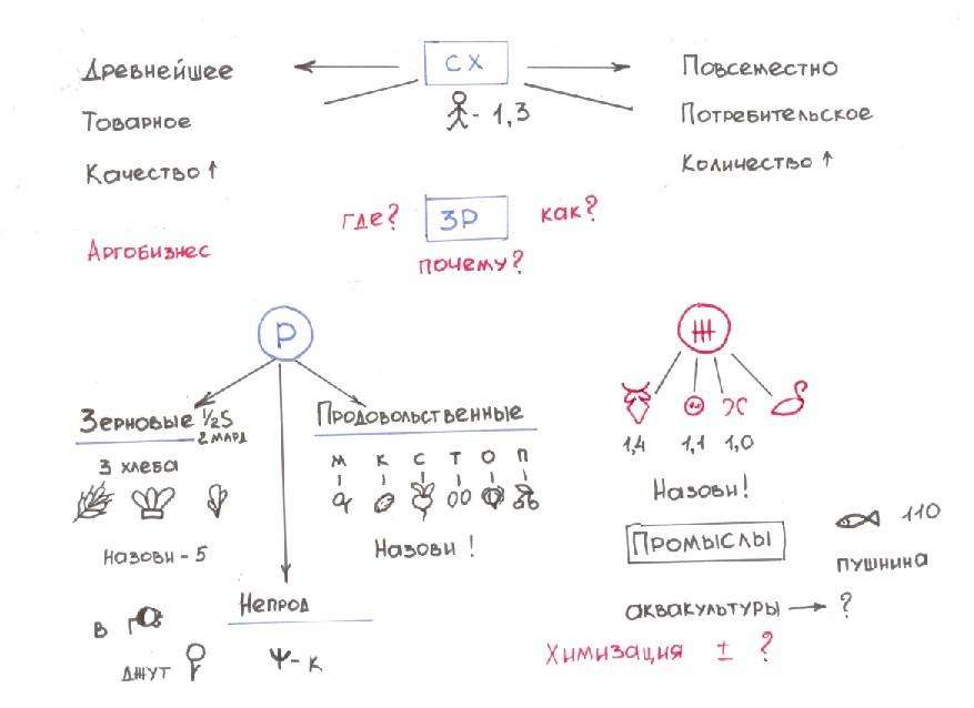 F:\Выпускные_работы\ivanovki\files\opora.jpg