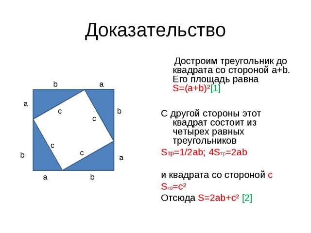 Доказательство Достроим треугольник до квадрата со стороной a+b. Его площадь...