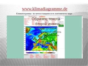 www.klimadiagramme.de Климатограммы по метеостанциям всех континентов мира