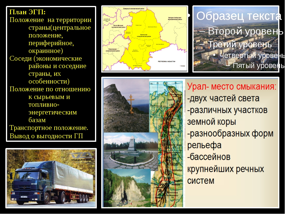 План ЭГП: Положение на территории страны(центральное положение, периферийное...
