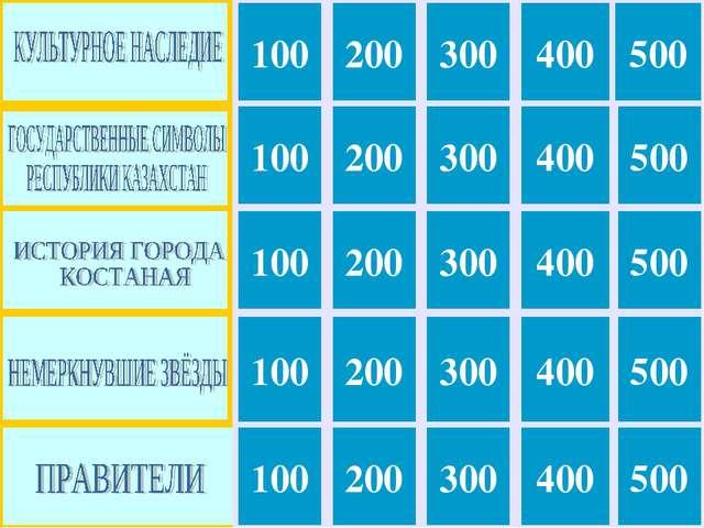 100 200 300 400 500 100 200 300 400 500 200 100 300 400 500 100 100 200 200 3...