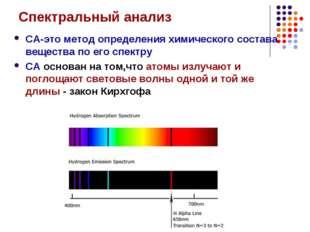 Спектральный анализ СА-это метод определения химического состава вещества по