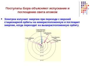 Постулаты Бора объясняют испускание и поглощение света атомом Электрон излуча