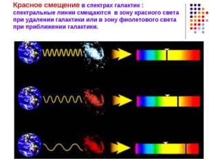 Красное смещение в спектрах галактик : спектральные линии смещаются в зону кр