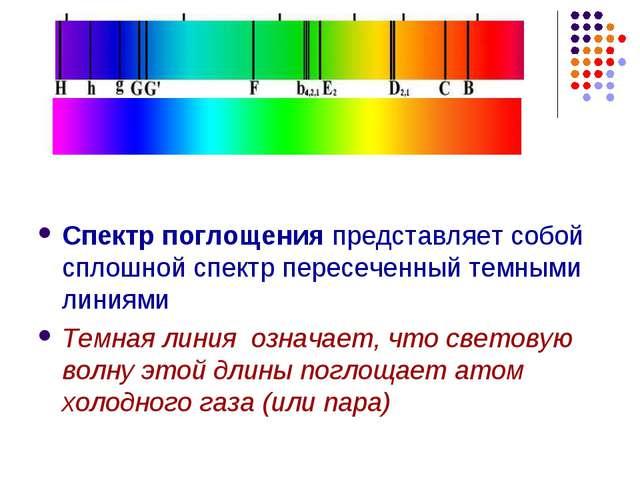 Спектр поглощения представляет собой сплошной спектр пересеченный темными лин...