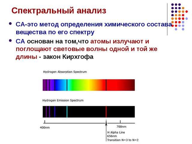 Спектральный анализ СА-это метод определения химического состава вещества по...