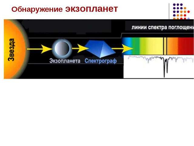 Обнаружение экзопланет