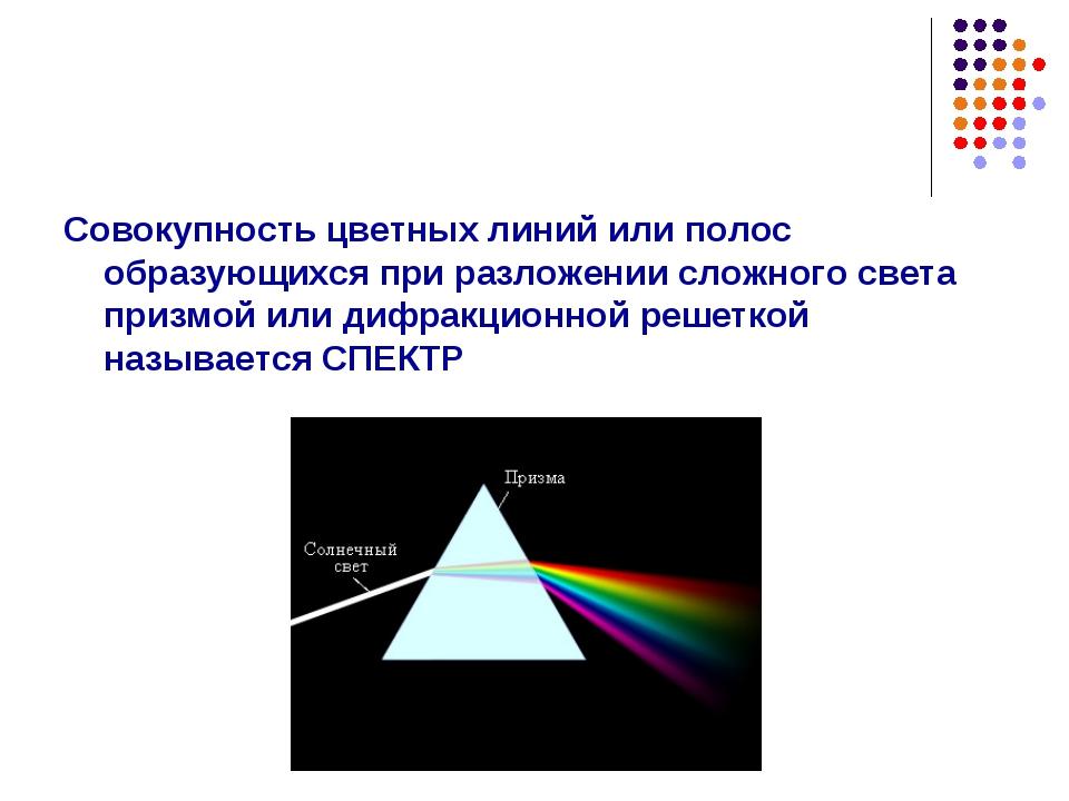Совокупность цветных линий или полос образующихся при разложении сложного све...
