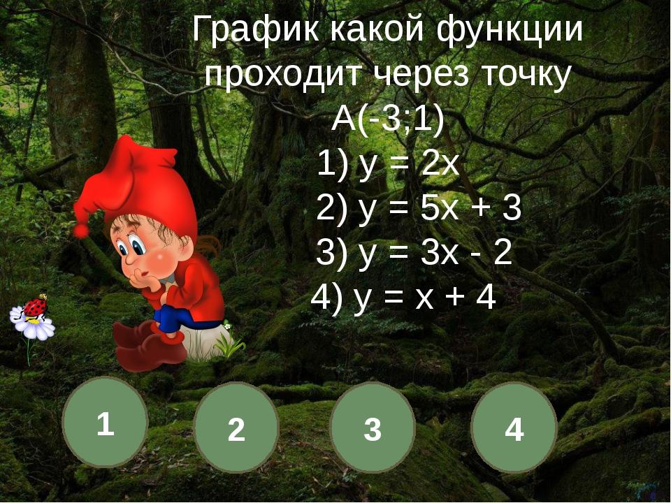 Сформулировать определение линейной функции Функция, которую можно задать фор...