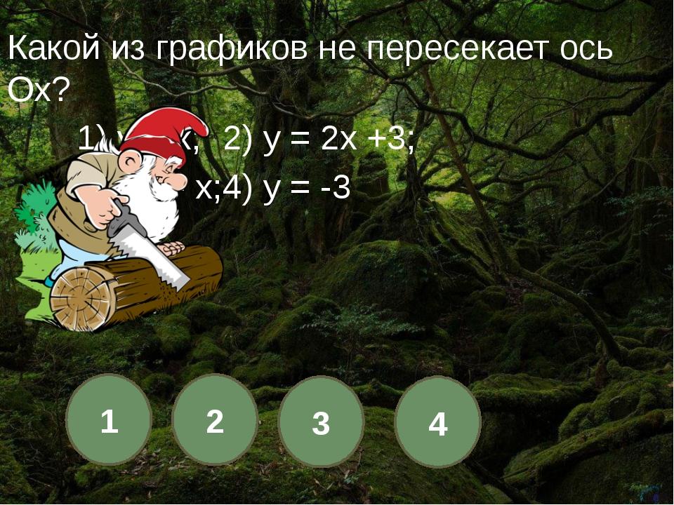 1 2 3 4 В линейной функции k < 0. Функция...? 1) другой ответ; 2) растет; 3)...