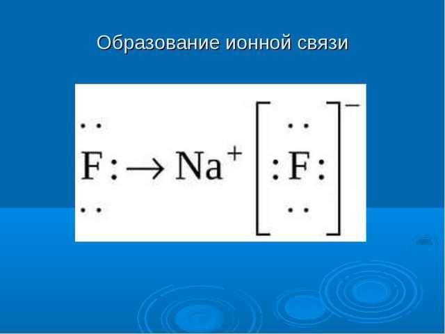 Образование ионной связи