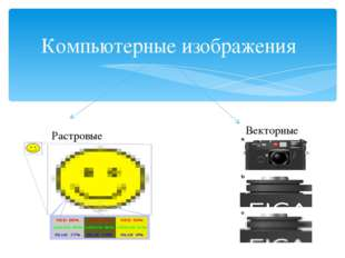 Компьютерные изображения Растровые Векторные