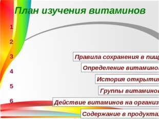 План изучения витаминов Определение витаминов Правила сохранения в пище Групп