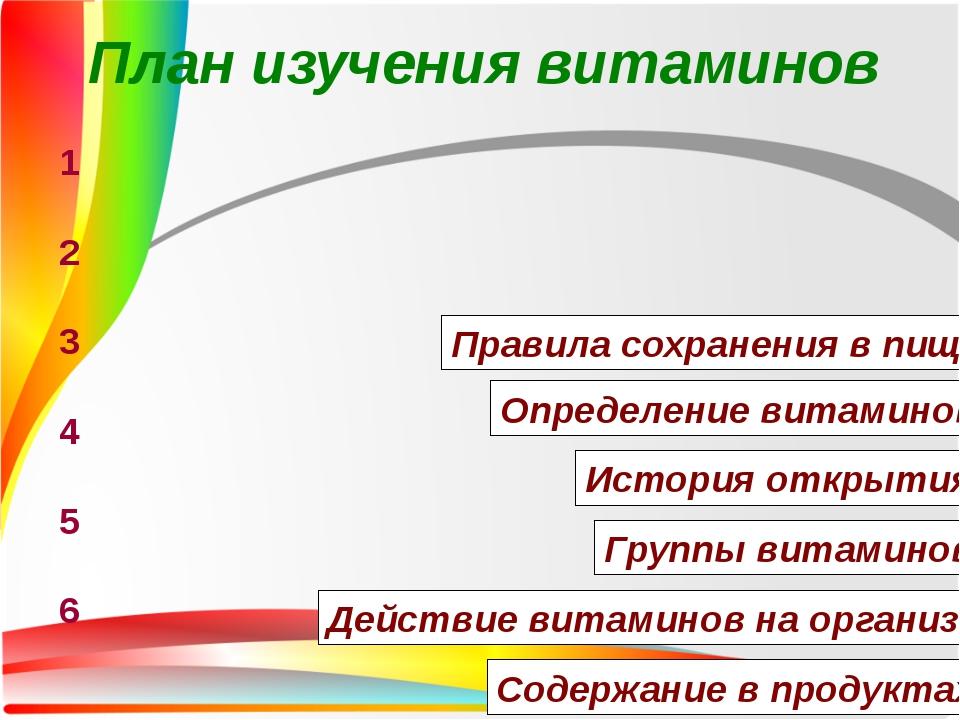 План изучения витаминов Определение витаминов Правила сохранения в пище Групп...