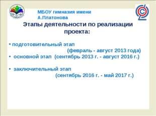 МБОУ гимназия имени А.Платонова Этапы деятельности по реализации проекта: под