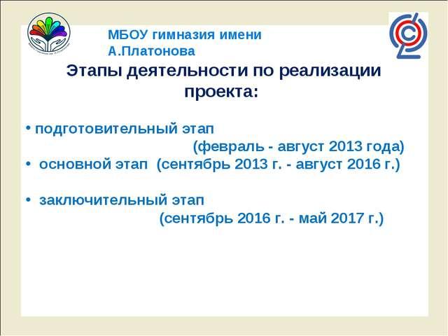 МБОУ гимназия имени А.Платонова Этапы деятельности по реализации проекта: под...
