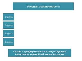 Условия свариваемости 1 группа 2 группа 3 группа 4 группа Сварка с предварите