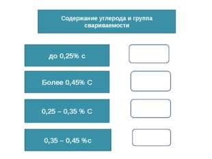 Содержание углерода и группа свариваемости до 0,25% с Более 0,45% С 0,25 – 0,