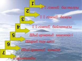 1 2 3 4 5 6 7 Әңгіменің басталуы Әңгіменің дамуы Әңгіменің байланысы Шығарма