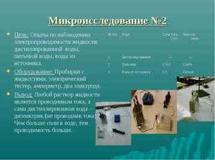 Микроисследование №2 Цель: Опыты по наблюдению электропроводимости жидкости: