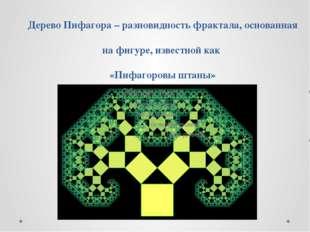 Дерево Пифагора – разновидность фрактала, основанная на фигуре, известной как