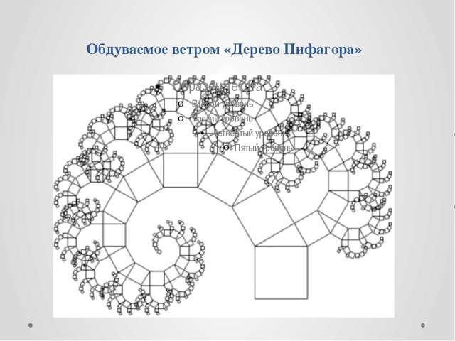 Обдуваемое ветром «Дерево Пифагора»